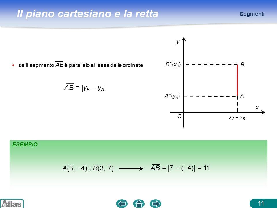 Il piano cartesiano e la retta ESEMPIO Segmenti 11 se il segmento AB è parallelo allasse delle ordinate AB = |y B – y A | O x y A A (yA)A (yA) x A = x