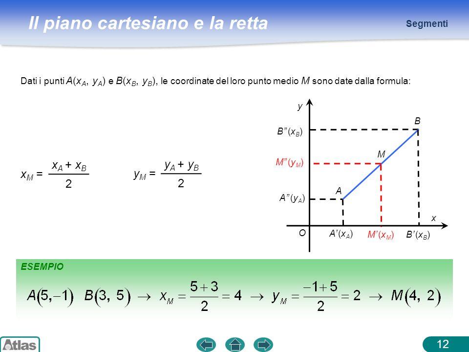 Il piano cartesiano e la retta ESEMPIO Segmenti 12 Dati i punti A(x A, y A ) e B(x B, y B ), le coordinate del loro punto medio M sono date dalla form