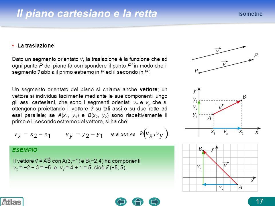 Il piano cartesiano e la retta ESEMPIO Isometrie 17 La traslazione Dato un segmento orientato v, la traslazione è la funzione che ad ogni punto P del