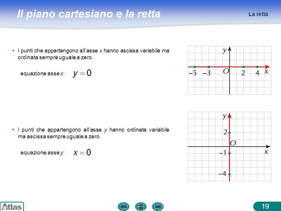 Il piano cartesiano e la retta La retta 19 I punti che appartengono allasse x hanno ascissa variabile ma ordinata sempre uguale a zero. equazione asse