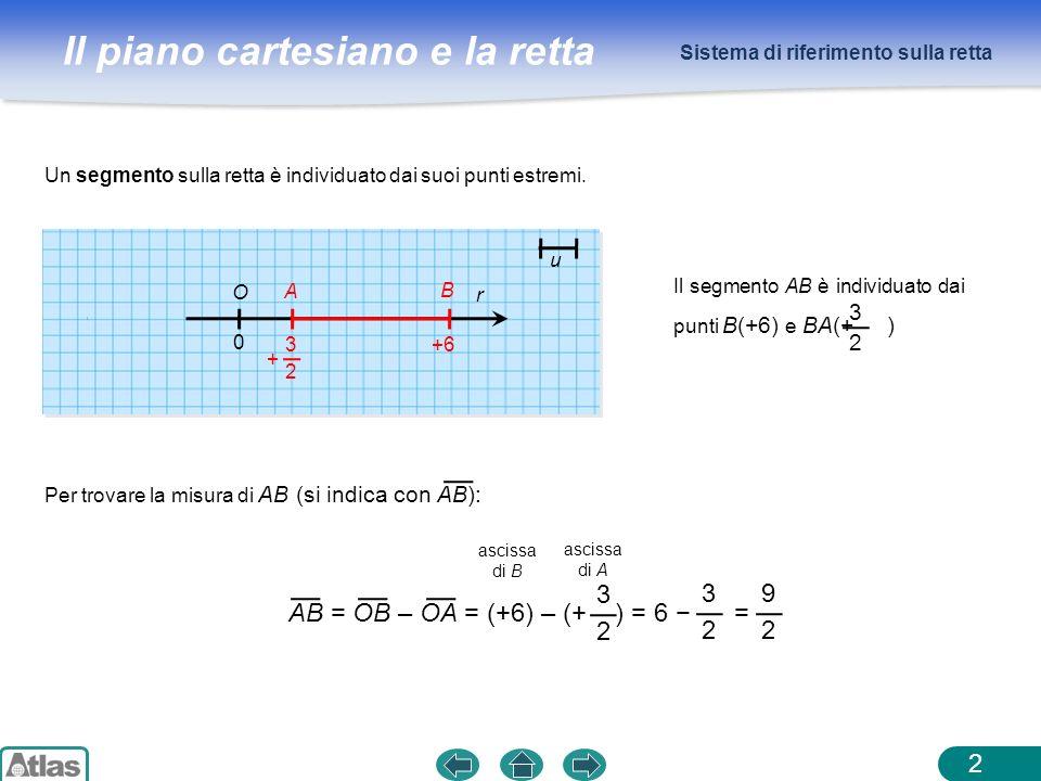 Il piano cartesiano e la retta Sistema di riferimento sulla retta 2 Un segmento sulla retta è individuato dai suoi punti estremi. O 0 +6 3 2 A B r + I