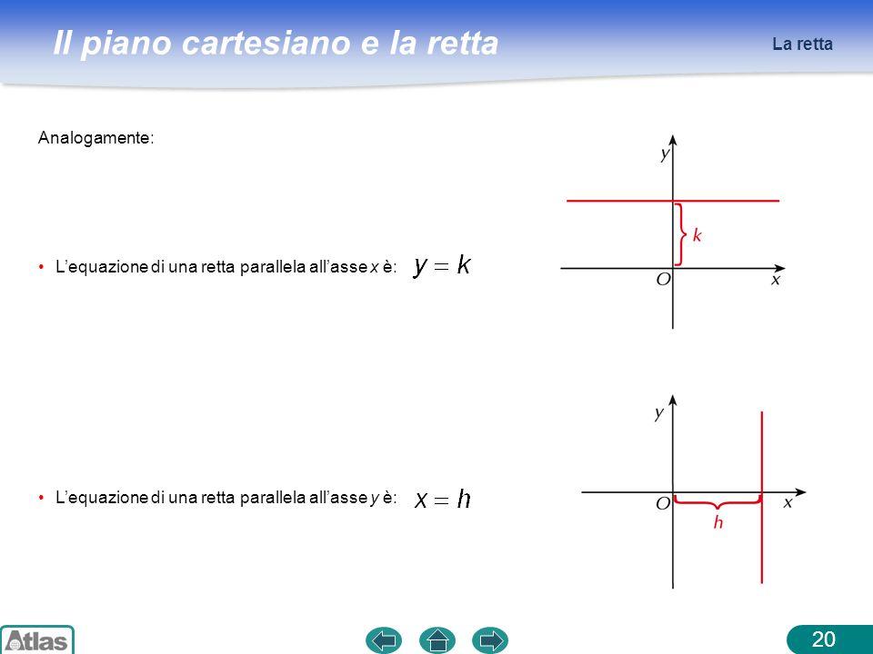 Il piano cartesiano e la retta La retta 20 Analogamente: Lequazione di una retta parallela allasse x è: Lequazione di una retta parallela allasse y è:
