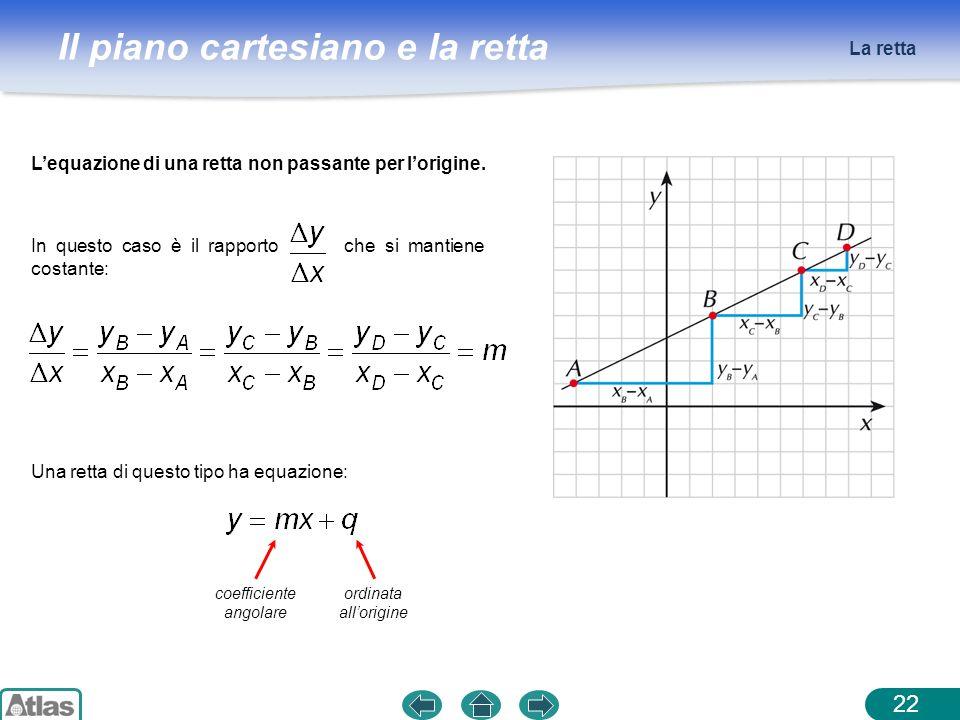 Il piano cartesiano e la retta La retta 22 In questo caso è il rapporto che si mantiene costante: Una retta di questo tipo ha equazione: Lequazione di