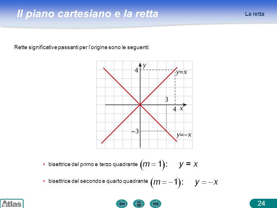 Il piano cartesiano e la retta La retta 24 bisettrice del primo e terzo quadrante Rette significative passanti per lorigine sono le seguenti: bisettri