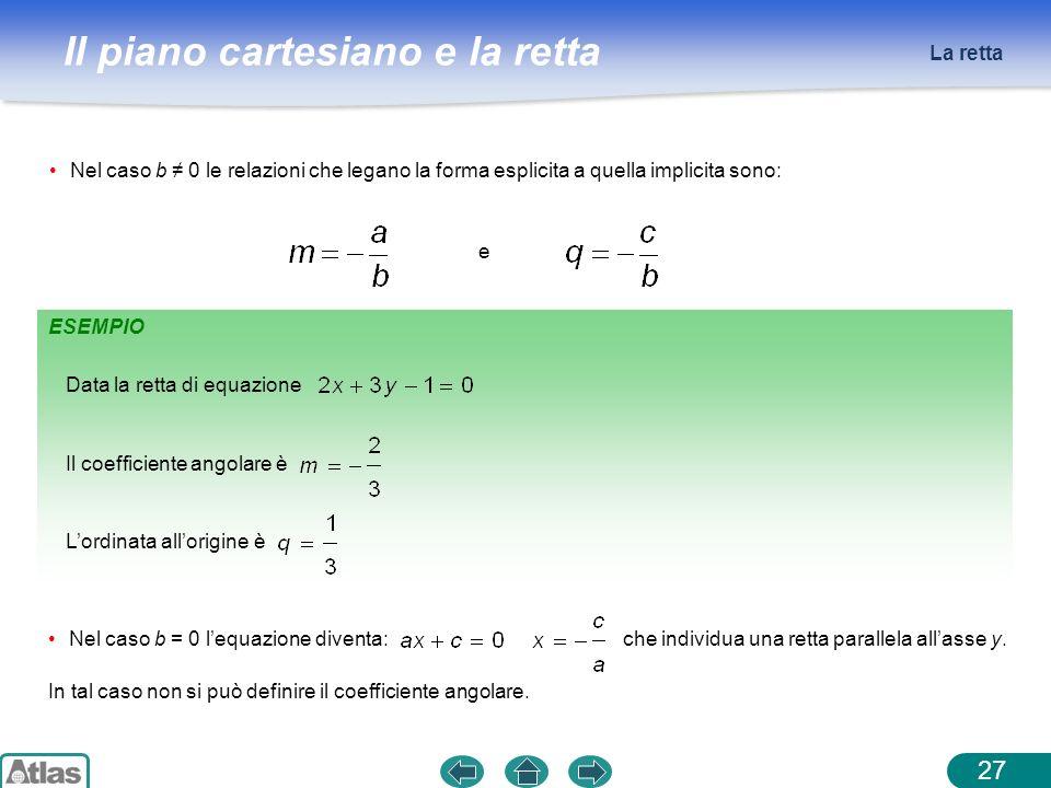 Il piano cartesiano e la retta La retta 27 Nel caso b 0 le relazioni che legano la forma esplicita a quella implicita sono: ESEMPIO Data la retta di e