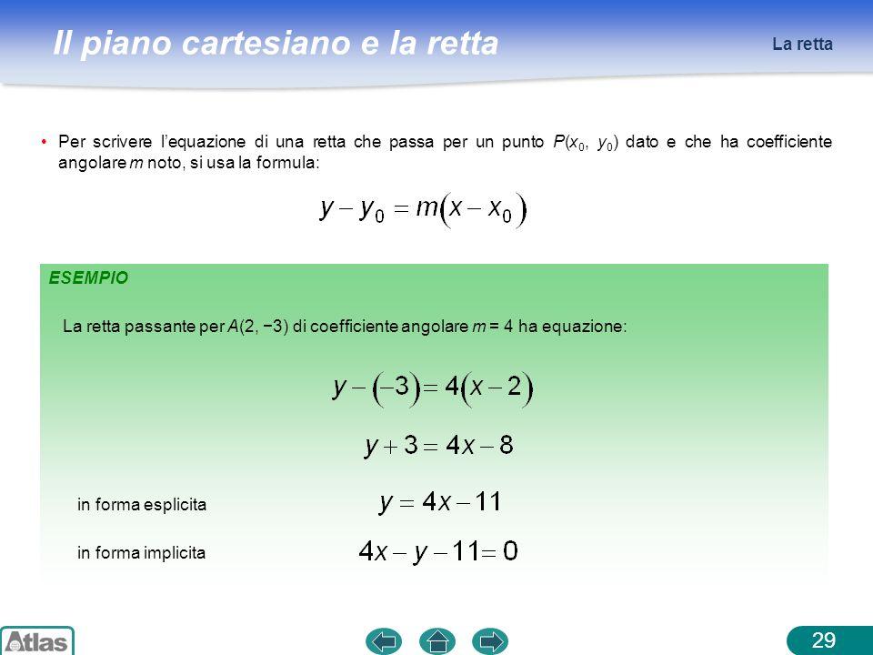 Il piano cartesiano e la retta La retta 29 Per scrivere lequazione di una retta che passa per un punto P(x 0, y 0 ) dato e che ha coefficiente angolar