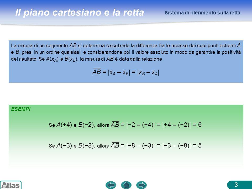 Il piano cartesiano e la retta ESEMPI Sistema di riferimento sulla retta 3 La misura di un segmento AB si determina calcolando la differenza fra le as