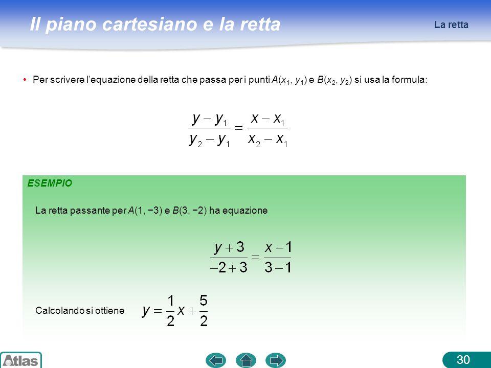 Il piano cartesiano e la retta La retta 30 Per scrivere lequazione della retta che passa per i punti A(x 1, y 1 ) e B(x 2, y 2 ) si usa la formula: ES