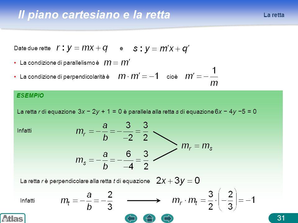 Il piano cartesiano e la retta La retta 31 Date due rettee La condizione di parallelismo è ESEMPIO La retta r di equazione 3x 2y + 1 = 0 è parallela a