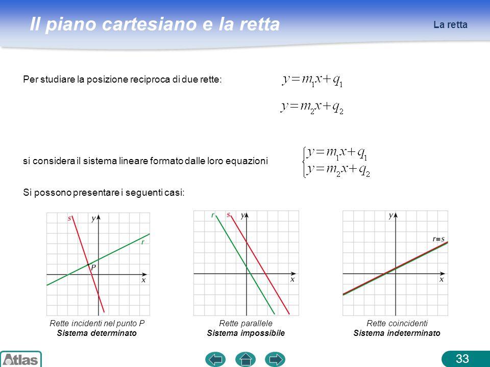 Il piano cartesiano e la retta La retta 33 Per studiare la posizione reciproca di due rette: si considera il sistema lineare formato dalle loro equazi