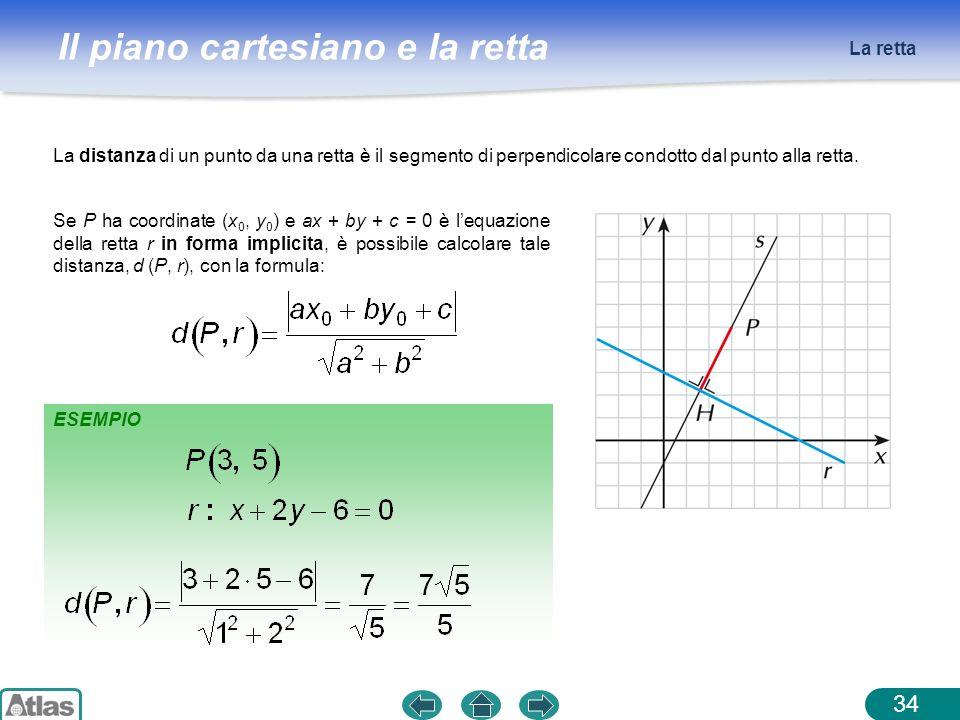 Il piano cartesiano e la retta La retta 34 La distanza di un punto da una retta è il segmento di perpendicolare condotto dal punto alla retta. Se P ha