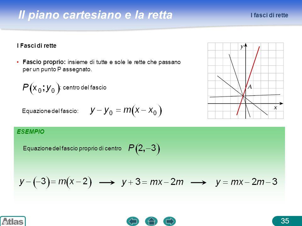 Il piano cartesiano e la retta I fasci di rette 35 Fascio proprio: insieme di tutte e sole le rette che passano per un punto P assegnato. ESEMPIO Equa