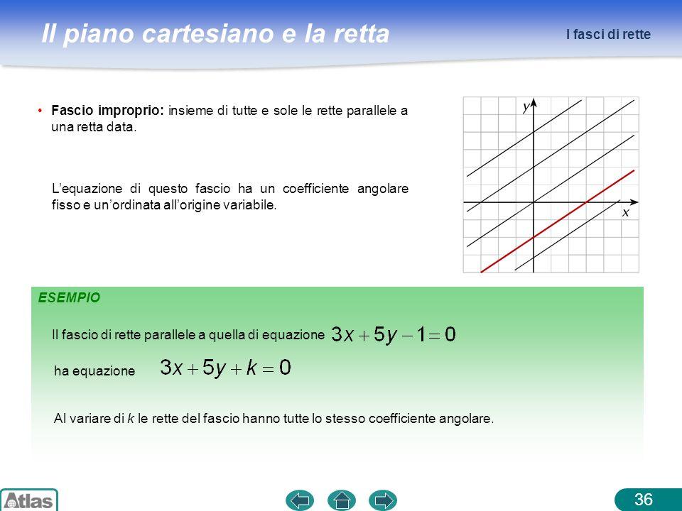 Il piano cartesiano e la retta I fasci di rette 36 Fascio improprio: insieme di tutte e sole le rette parallele a una retta data. ESEMPIO Il fascio di