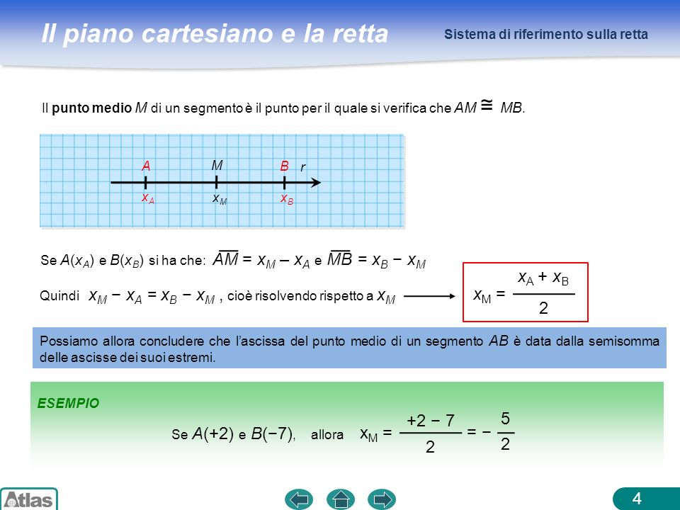 Il piano cartesiano e la retta Sistema di riferimento sulla retta 4 Il punto medio M di un segmento è il punto per il quale si verifica che AM MB. M x