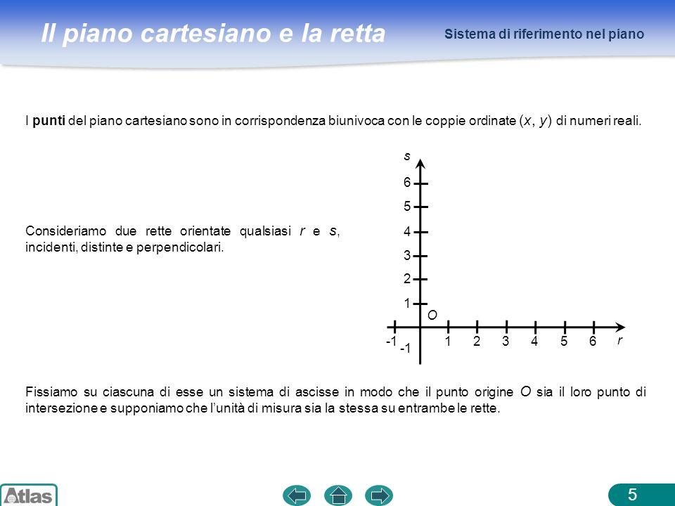 Il piano cartesiano e la retta Sistema di riferimento nel piano 5 I punti del piano cartesiano sono in corrispondenza biunivoca con le coppie ordinate