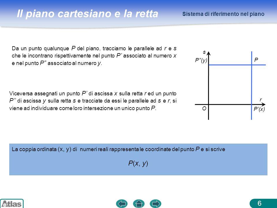 Il piano cartesiano e la retta Sistema di riferimento nel piano 6 O P(x) P(y) P r s Viceversa assegnati un punto P di ascissa x sulla retta r ed un pu