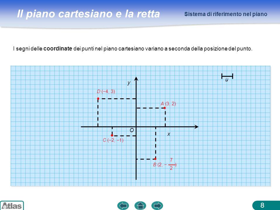 Il piano cartesiano e la retta Sistema di riferimento nel piano 8 I segni delle coordinate dei punti nel piano cartesiano variano a seconda della posi
