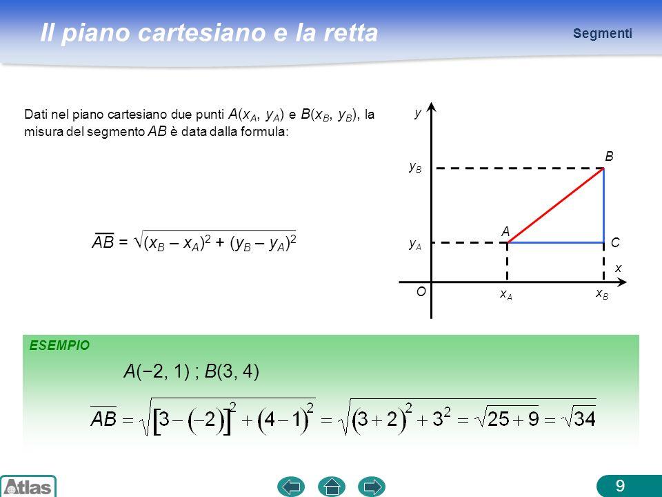 Il piano cartesiano e la retta ESEMPIO Segmenti 9 Dati nel piano cartesiano due punti A(x A, y A ) e B(x B, y B ), la misura del segmento AB è data da