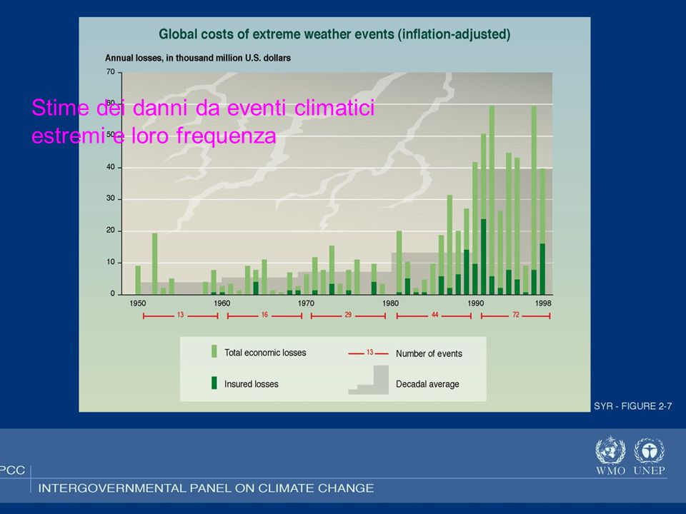 persistenza La persistenza nel tempo dei mutamenti indotti dalla maggiore concentrazione di CO 2 potrebbe essere molto elevata