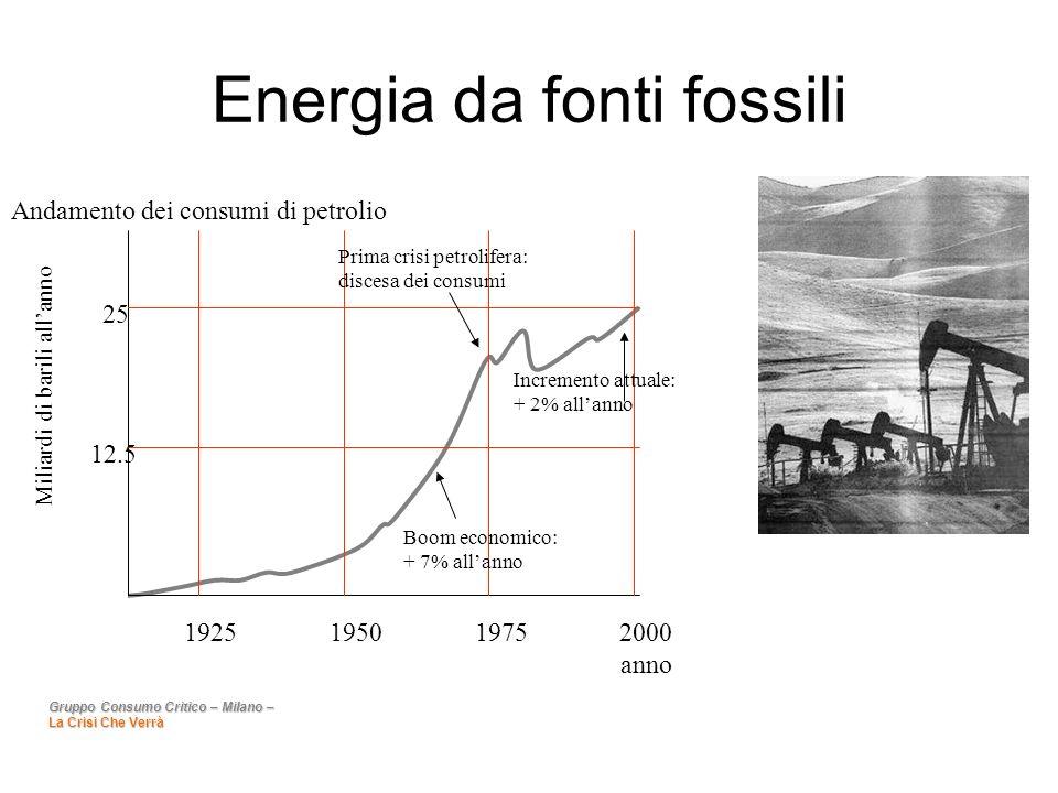 La rivoluzione industriale e le fonti di energia La rivoluzione industriale è stata caratterizzata dalla comparsa di macchine, dispositivi, impianti, in grado di fornire elevate potenze.