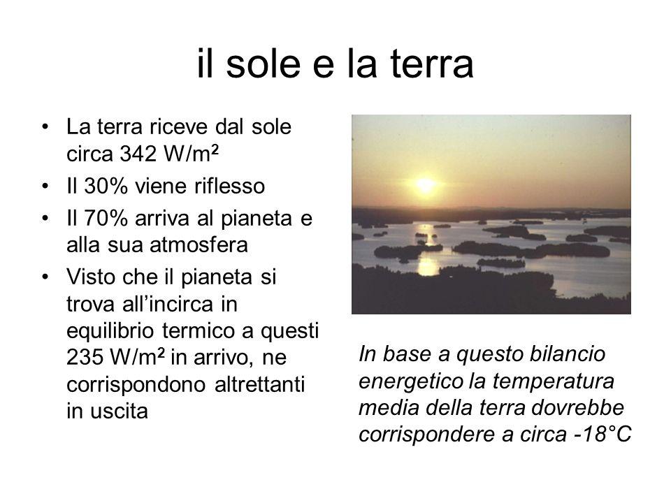 IL MUTAMENTO CLIMATICO Un problema globale, interdisciplinare, complesso Franco Maurizi – itis A.Einstein Roma – email: fmaurizi@tiscali.itfmaurizi@tiscali.it Aprile 2005