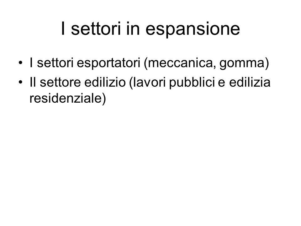 I settori in espansione I settori esportatori (meccanica, gomma) Il settore edilizio (lavori pubblici e edilizia residenziale)