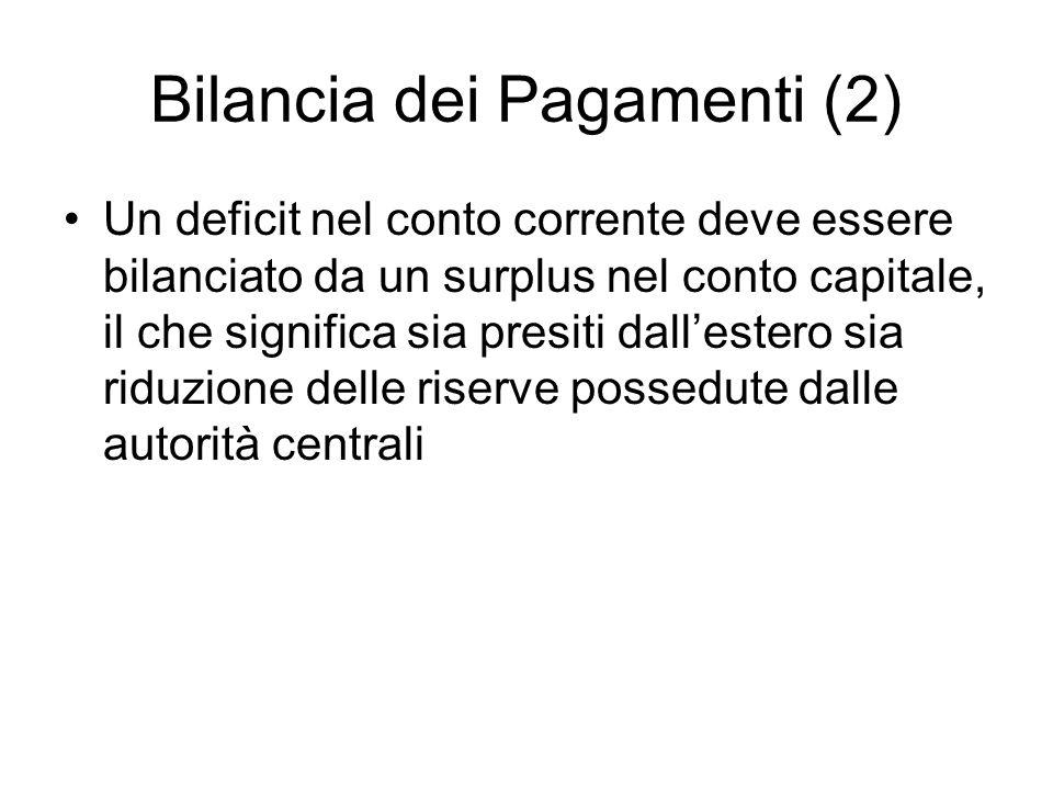 Le componenti della domanda aggregata Y = C + I + G + (X - M) Y = Reddito C = Consumi I = Investimenti G = Spesa pubblica X = Esportazioni M = Importazioni