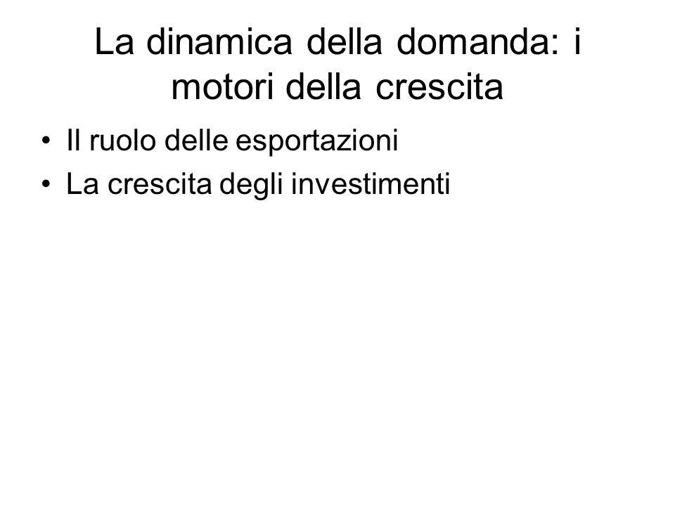 La dinamica della domanda: i motori della crescita Il ruolo delle esportazioni La crescita degli investimenti