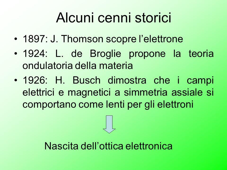 Alcuni cenni storici 1897: J. Thomson scopre lelettrone 1924: L. de Broglie propone la teoria ondulatoria della materia 1926: H. Busch dimostra che i