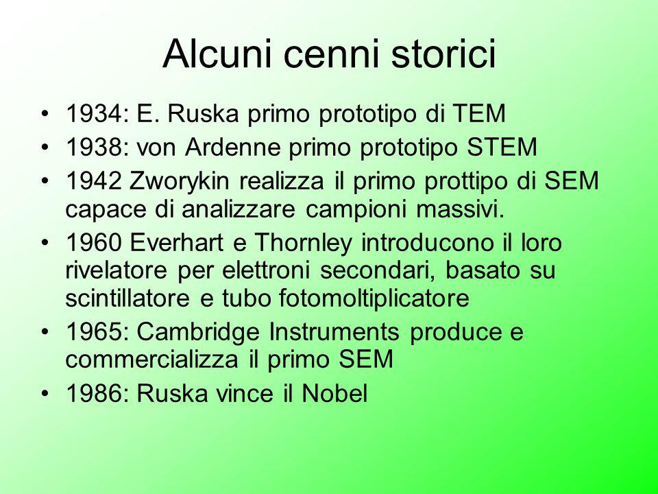 Alcuni cenni storici 1934: E. Ruska primo prototipo di TEM 1938: von Ardenne primo prototipo STEM 1942 Zworykin realizza il primo prottipo di SEM capa