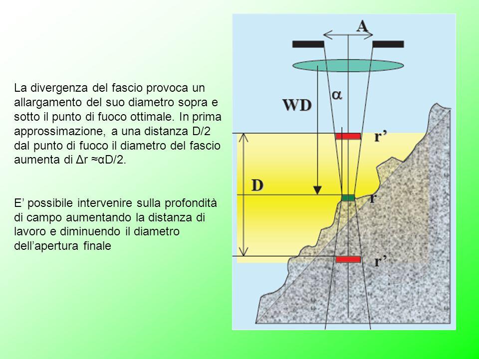 La divergenza del fascio provoca un allargamento del suo diametro sopra e sotto il punto di fuoco ottimale. In prima approssimazione, a una distanza D