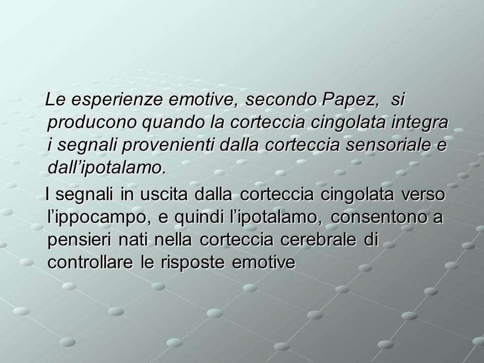 Le esperienze emotive, secondo Papez, si producono quando la corteccia cingolata integra i segnali provenienti dalla corteccia sensoriale e dallipotal