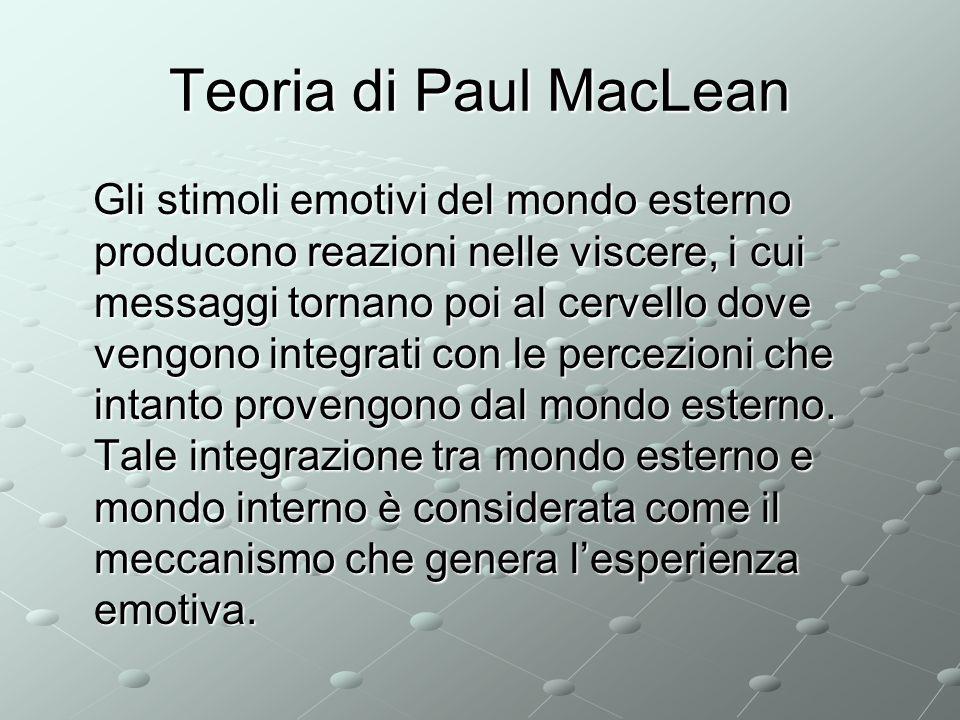 Teoria di Paul MacLean Gli stimoli emotivi del mondo esterno producono reazioni nelle viscere, i cui messaggi tornano poi al cervello dove vengono int