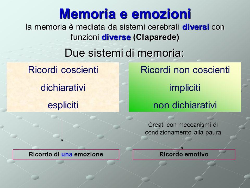 Memoria e emozioni la memoria è mediata da sistemi cerebrali diversi con funzioni diverse (Claparede) Due sistemi di memoria: Ricordi coscienti dichia