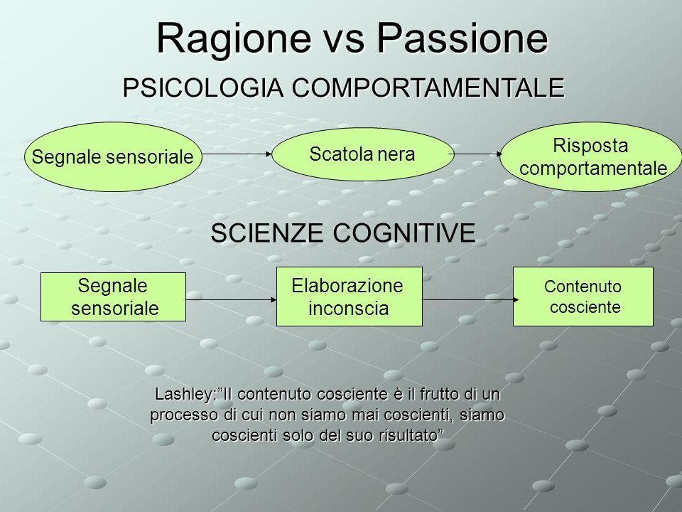 Ragione vs Passione PSICOLOGIA COMPORTAMENTALE Segnale sensoriale Scatola nera Risposta comportamentale SCIENZE COGNITIVE Segnale sensoriale Elaborazi