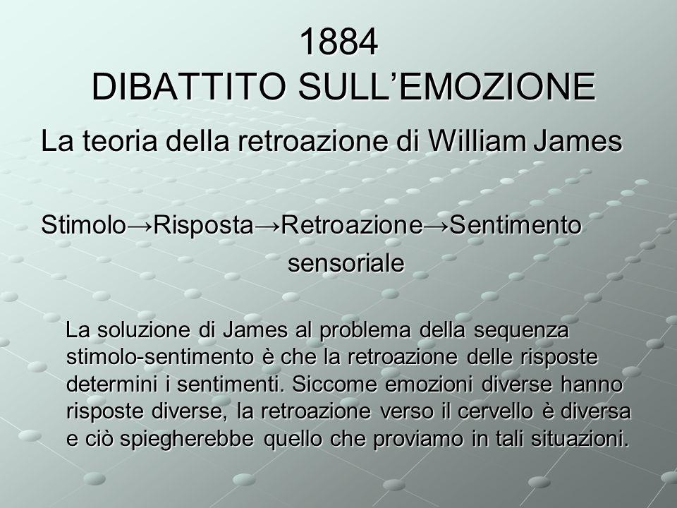 1884 DIBATTITO SULLEMOZIONE La teoria della retroazione di William James StimoloRispostaRetroazioneSentimento sensoriale sensoriale La soluzione di Ja