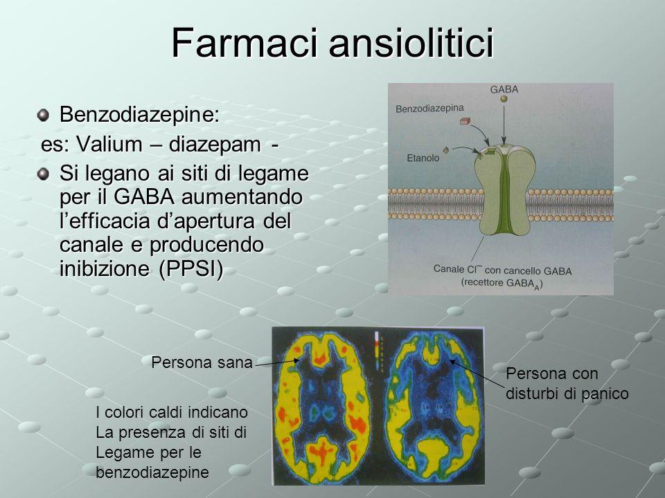 Farmaci ansiolitici Benzodiazepine: es: Valium – diazepam - es: Valium – diazepam - Si legano ai siti di legame per il GABA aumentando lefficacia dape