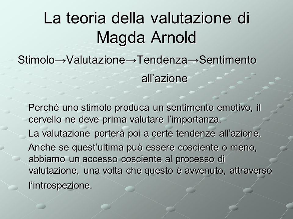 La teoria della valutazione di Magda Arnold StimoloValutazioneTendenzaSentimento allazione allazione Perché uno stimolo produca un sentimento emotivo,