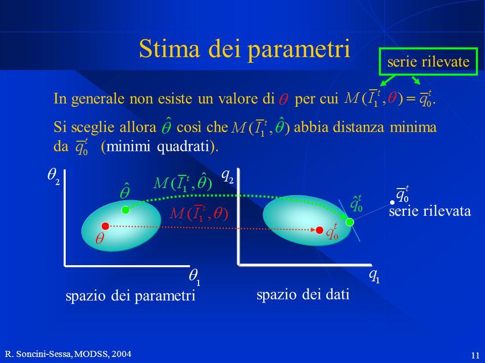 R. Soncini-Sessa, MODSS, 2004 11 spazio dei datispazio dei parametri Stima dei parametri serie rilevata In generale non esiste un valore di per cui. S