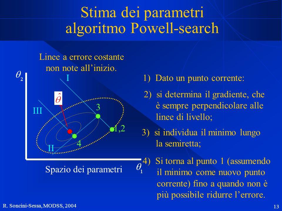 R. Soncini-Sessa, MODSS, 2004 13 Spazio dei parametri Stima dei parametri algoritmo Powell-search 1,2 3 4 I II Linee a errore costante non note allini