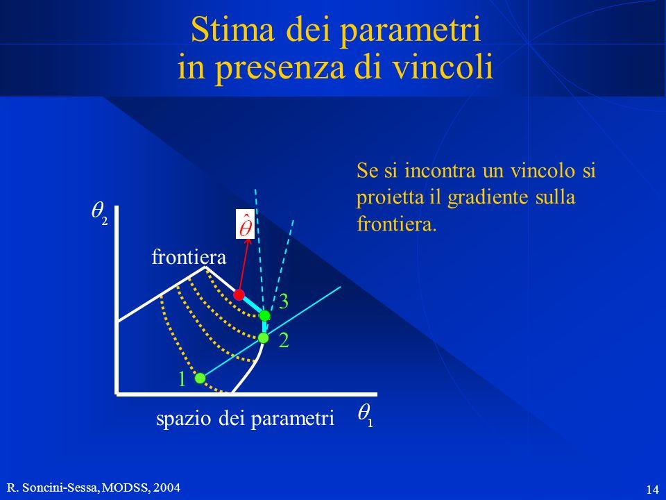 R. Soncini-Sessa, MODSS, 2004 14 frontiera spazio dei parametri Stima dei parametri in presenza di vincoli Se si incontra un vincolo si proietta il gr