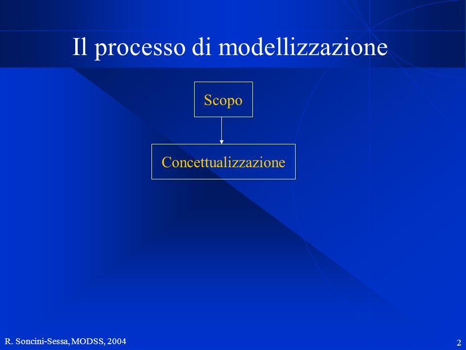R. Soncini-Sessa, MODSS, 2004 2 Il processo di modellizzazione Scopo Concettualizzazione