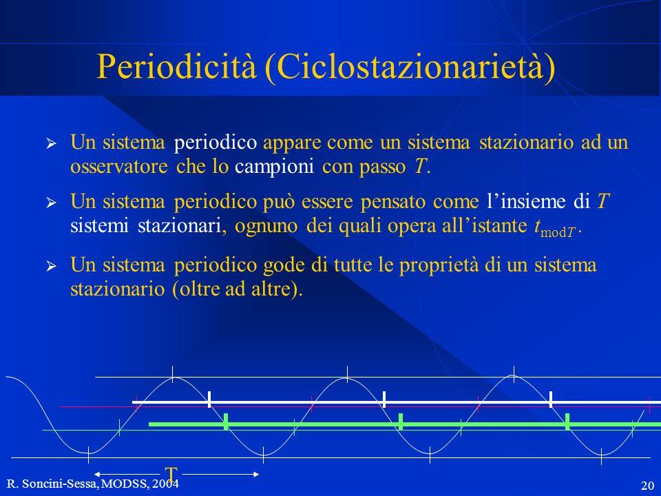 R. Soncini-Sessa, MODSS, 2004 20 Periodicità (Ciclostazionarietà) Un sistema periodico appare come un sistema stazionario ad un osservatore che lo cam