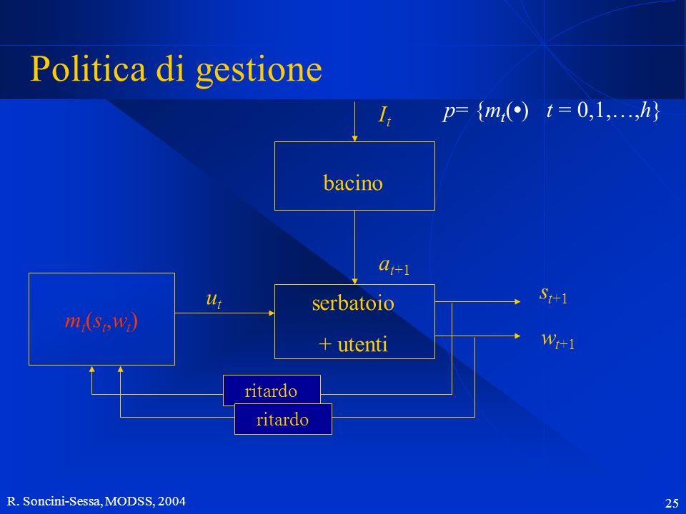 R. Soncini-Sessa, MODSS, 2004 25 s t+1 w t+1 ItIt bacino serbatoio + utenti a t+1 utut mt(st,wt)mt(st,wt) mt(st,wt)mt(st,wt) Politica di gestione p= {