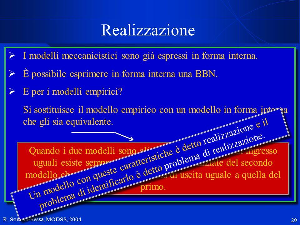 R. Soncini-Sessa, MODSS, 2004 29 La soluzione razionale al problema gestionale è la definzione di una politica di regolazione, ossia una successione d