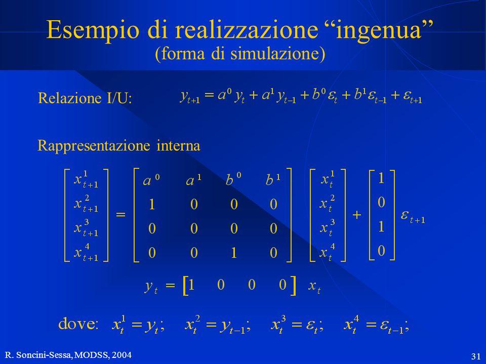R. Soncini-Sessa, MODSS, 2004 31 Rappresentazione interna Relazione I/U: Esempio di realizzazione ingenua (forma di simulazione)