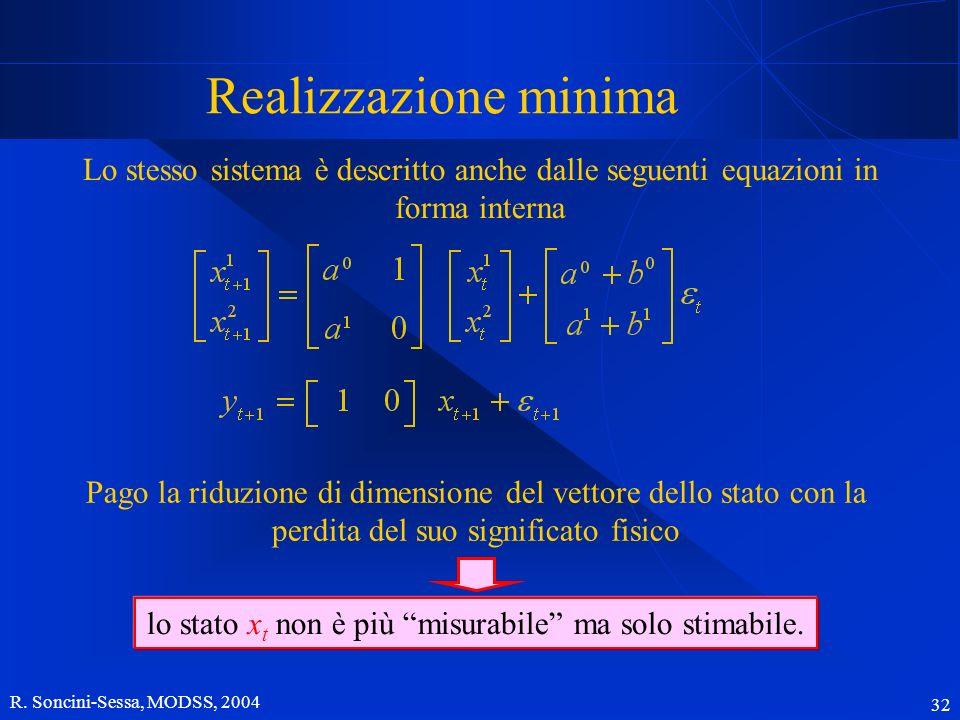 R. Soncini-Sessa, MODSS, 2004 32 Pago la riduzione di dimensione del vettore dello stato con la perdita del suo significato fisico Realizzazione minim