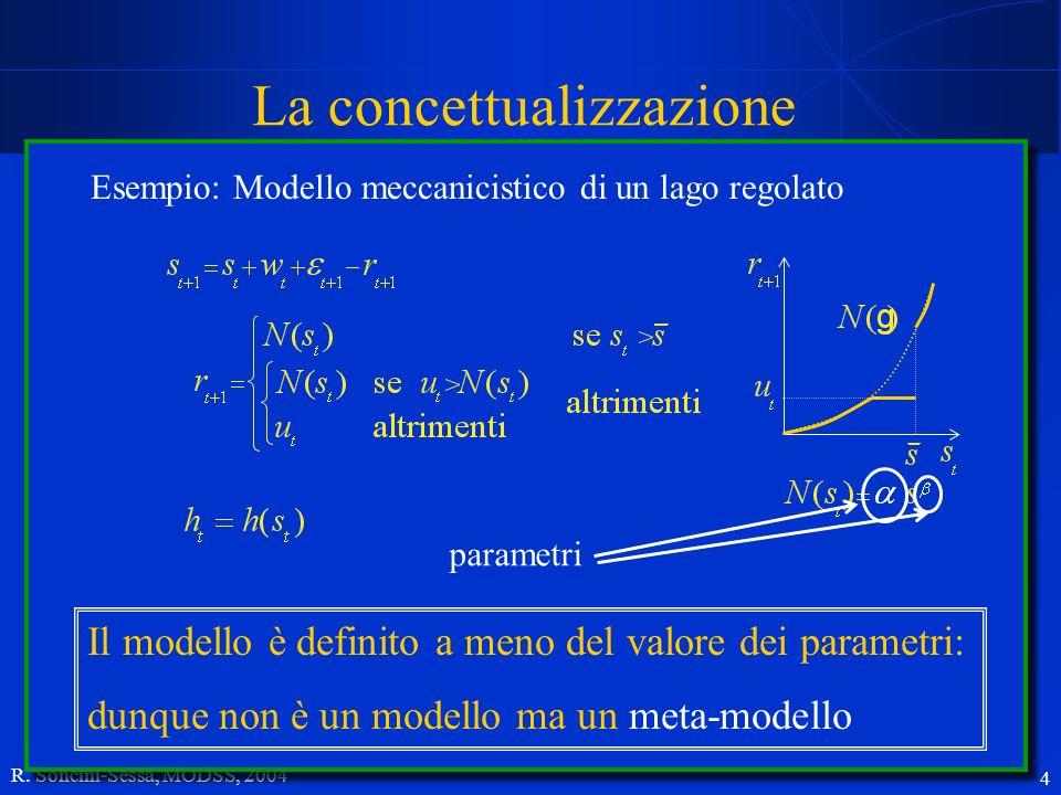 R. Soncini-Sessa, MODSS, 2004 4 La concettualizzazione Scopo Concettualizzazione Esempio: Modello meccanicistico di un lago regolato Il modello è defi