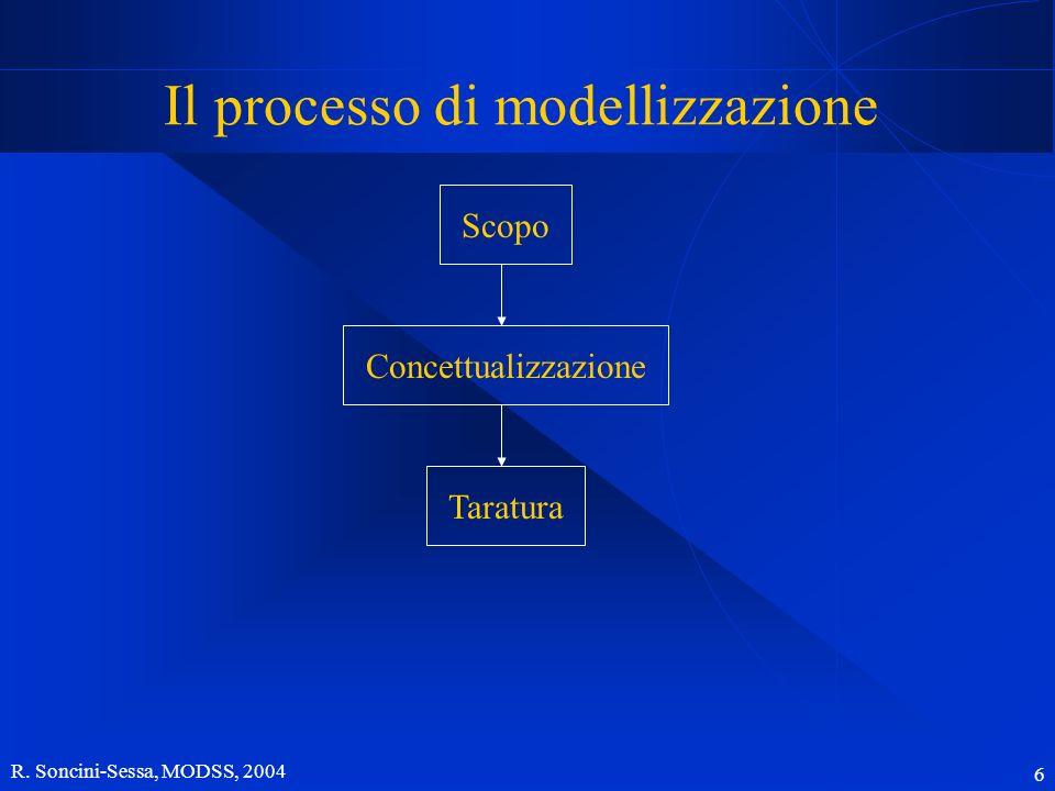 R. Soncini-Sessa, MODSS, 2004 6 Il processo di modellizzazione Scopo ConcettualizzazioneTaratura