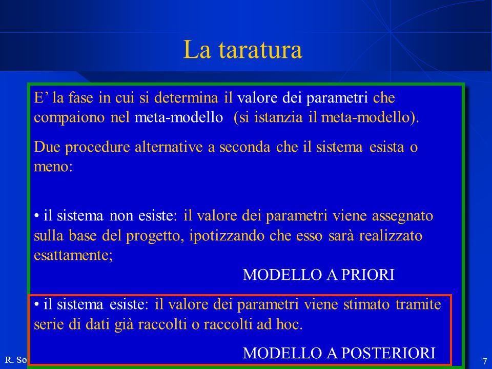 R. Soncini-Sessa, MODSS, 2004 7 La taratura Scopo ConcettualizzazioneTaratura E la fase in cui si determina il valore dei parametri che compaiono nel